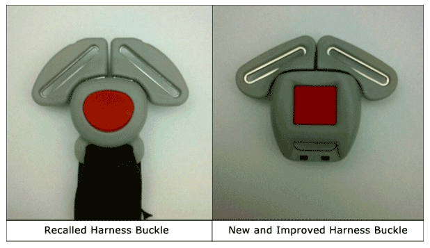 Graco Buckle Recall >> Graco Car Seat Recall - 3.7 Million Seats - Sprouts En Route